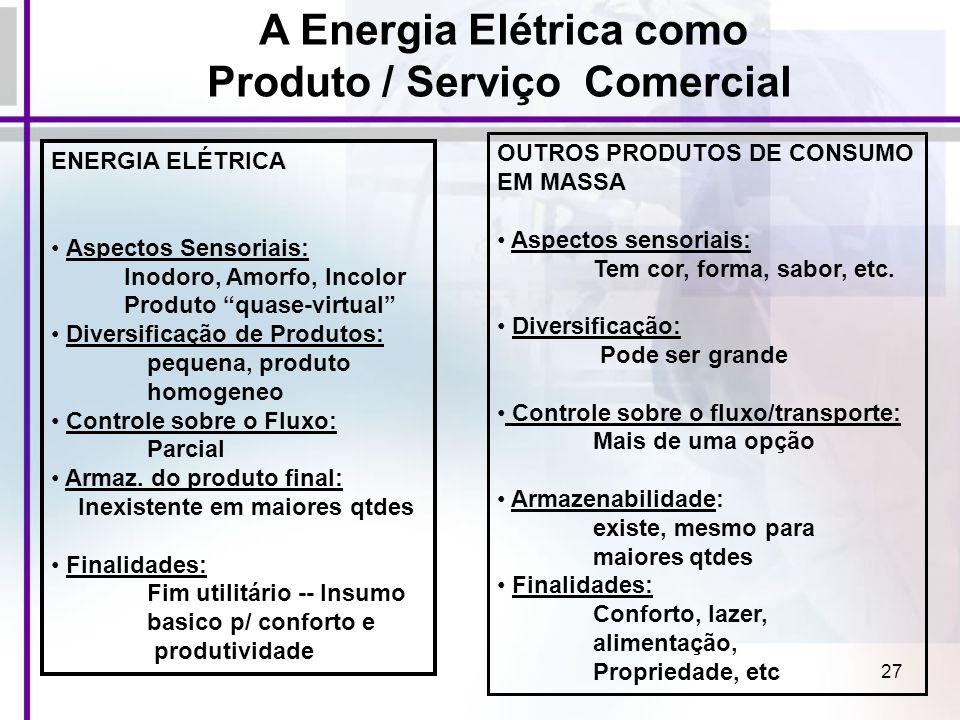 27 ENERGIA ELÉTRICA Aspectos Sensoriais: Inodoro, Amorfo, Incolor Produto quase-virtual Diversificação de Produtos: pequena, produto homogeneo Control