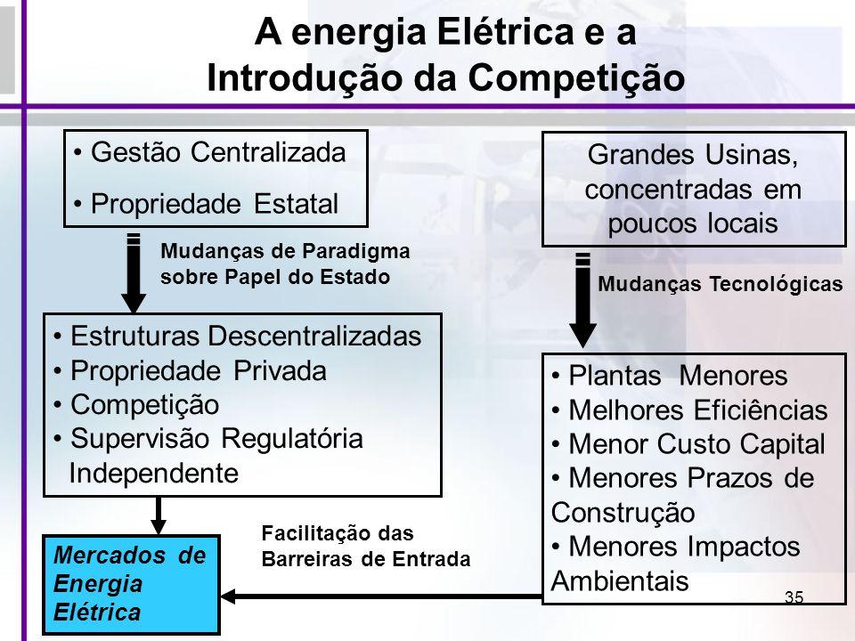35 A energia Elétrica e a Introdução da Competição Gestão Centralizada Propriedade Estatal Estruturas Descentralizadas Propriedade Privada Competição