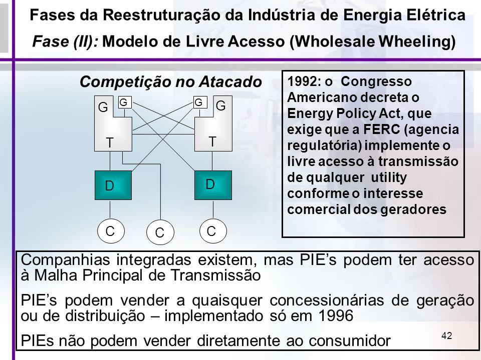 42 Companhias integradas existem, mas PIEs podem ter acesso à Malha Principal de Transmissão PIEs podem vender a quaisquer concessionárias de geração