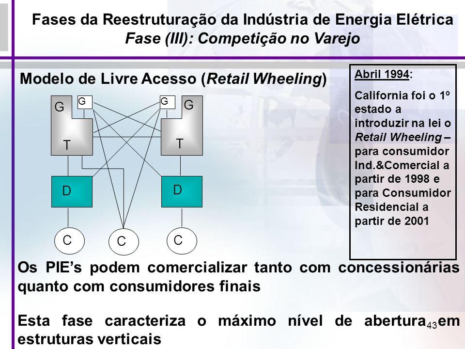 43 Fases da Reestruturação da Indústria de Energia Elétrica Fase (III): Competição no Varejo C C C D D G G T T GG Os PIEs podem comercializar tanto co