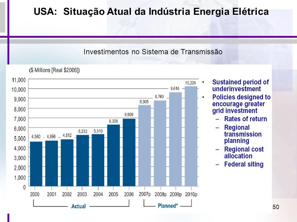 50 USA: Situação Atual da Indústria Energia Elétrica Investimentos no Sistema de Transmissão