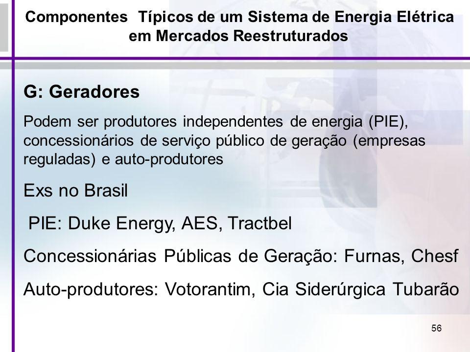 56 Componentes Típicos de um Sistema de Energia Elétrica em Mercados Reestruturados G: Geradores Podem ser produtores independentes de energia (PIE),