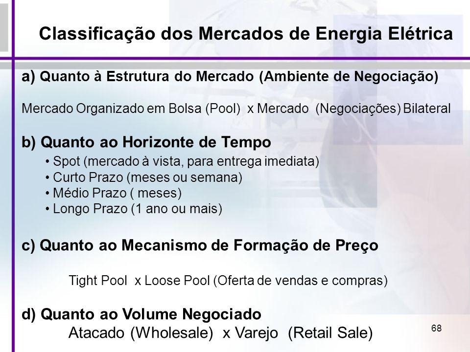 68 Classificação dos Mercados de Energia Elétrica a) Quanto à Estrutura do Mercado (Ambiente de Negociação) Mercado Organizado em Bolsa (Pool) x Merca
