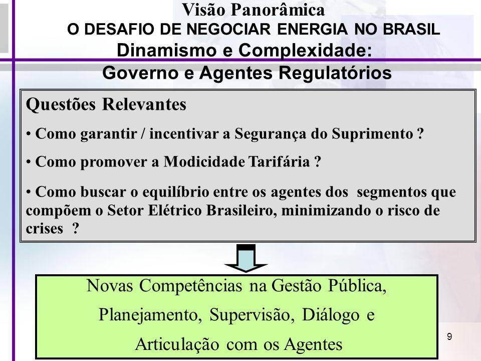 9 Visão Panorâmica O DESAFIO DE NEGOCIAR ENERGIA NO BRASIL Questões Relevantes Como garantir / incentivar a Segurança do Suprimento ? Como promover a