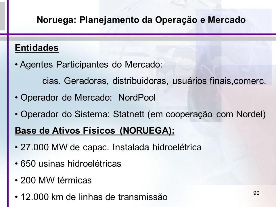 90 Noruega: Planejamento da Operação e Mercado Entidades Agentes Participantes do Mercado: cias. Geradoras, distribuidoras, usuários finais,comerc. Op