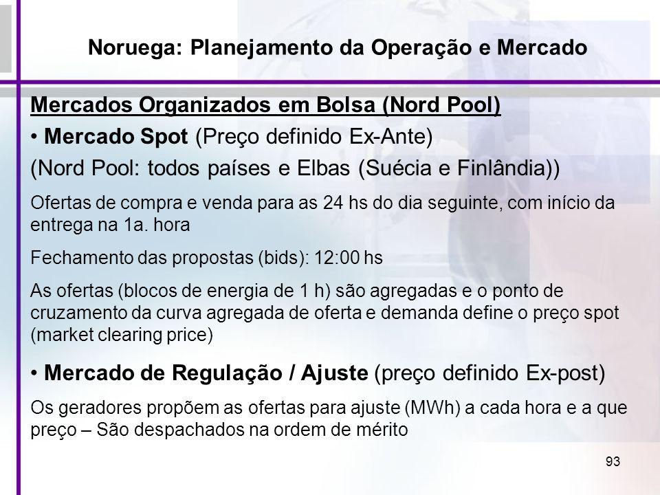 93 Noruega: Planejamento da Operação e Mercado Mercados Organizados em Bolsa (Nord Pool) Mercado Spot (Preço definido Ex-Ante) (Nord Pool: todos paíse