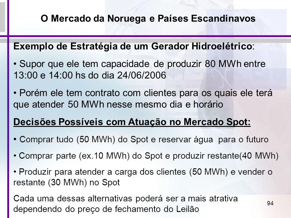 94 Exemplo de Estratégia de um Gerador Hidroelétrico: Supor que ele tem capacidade de produzir 80 MWh entre 13:00 e 14:00 hs do dia 24/06/2006 Porém e