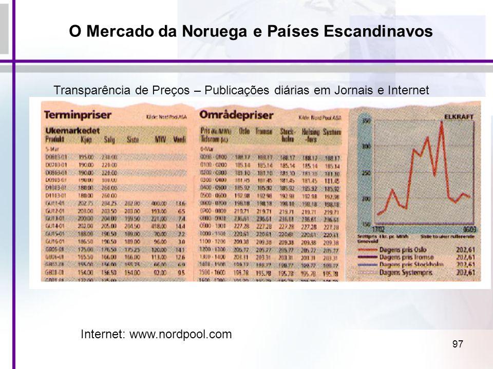 97 Transparência de Preços – Publicações diárias em Jornais e Internet Internet: www.nordpool.com O Mercado da Noruega e Países Escandinavos