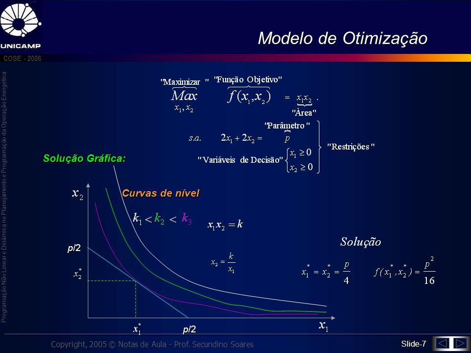 Programação Não Linear e Dinâmica no Planejamento e Programação da Operação Energética Copyright, 2005 © Notas de Aula - Prof.