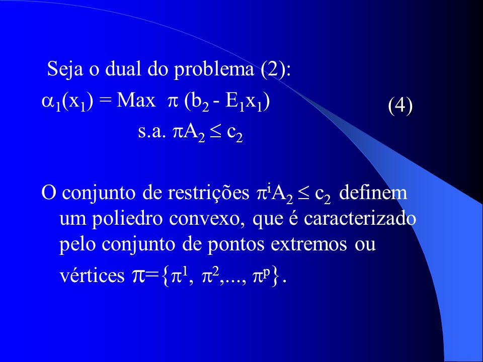 Seja o dual do problema (2): 1 (x 1 ) = Max (b 2 - E 1 x 1 ) s.a. A 2 c 2 O conjunto de restrições i A 2 c 2 definem um poliedro convexo, que é caract
