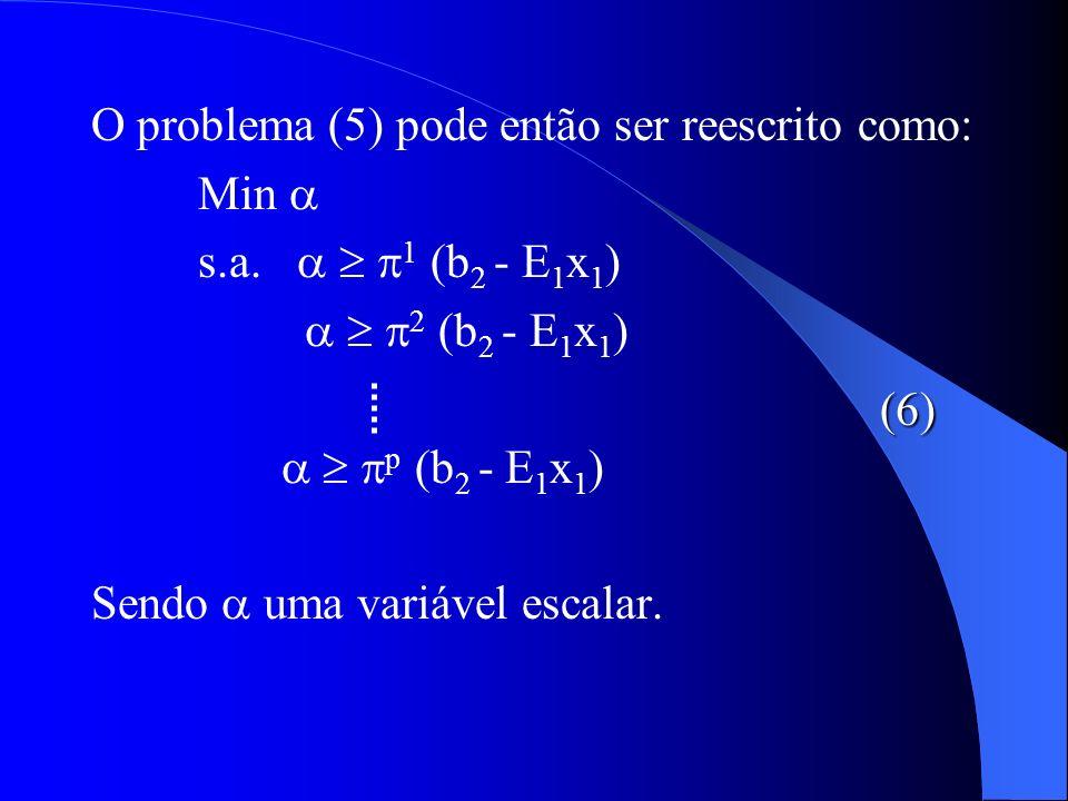 O problema (5) pode então ser reescrito como: Min s.a. 1 (b 2 - E 1 x 1 ) 2 (b 2 - E 1 x 1 ) p (b 2 - E 1 x 1 ) Sendo uma variável escalar. (6)
