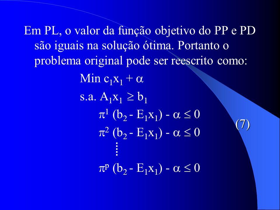Em PL, o valor da função objetivo do PP e PD são iguais na solução ótima. Portanto o problema original pode ser reescrito como: Min c 1 x 1 + s.a. A 1