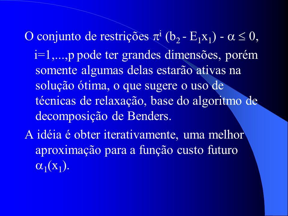 O conjunto de restrições i (b 2 - E 1 x 1 ) - 0, i=1,...,p pode ter grandes dimensões, porém somente algumas delas estarão ativas na solução ótima, o