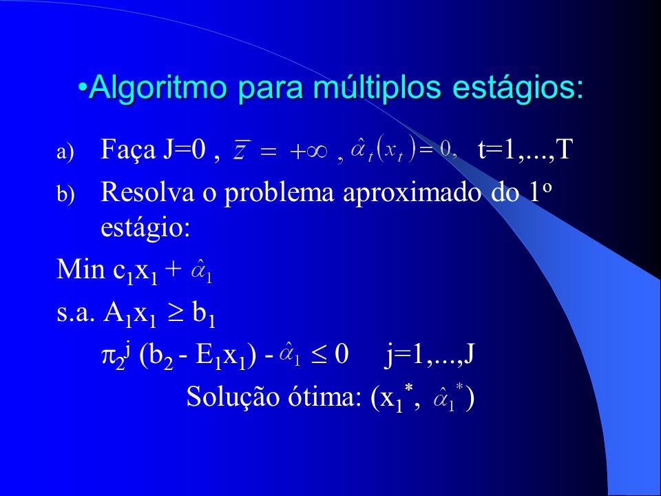 Algoritmo para múltiplos estágios:Algoritmo para múltiplos estágios: a) Faça J=0, t=1,...,T b) Resolva o problema aproximado do 1 o estágio: Min c 1 x