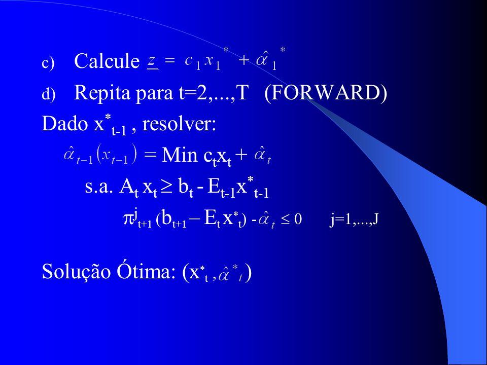 c) Calcule d) Repita para t=2,...,T (FORWARD) Dado x * t-1, resolver: = Min c t x t + s.a. A t x t b t - E t-1 x * t-1 j t+1 ( b t+1 – E t x * t ) - 0