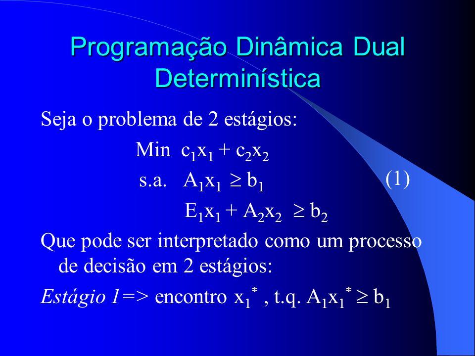 Programação Dinâmica Dual Determinística Seja o problema de 2 estágios: Min c 1 x 1 + c 2 x 2 s.a. A 1 x 1 b 1 E 1 x 1 + A 2 x 2 b 2 Que pode ser inte
