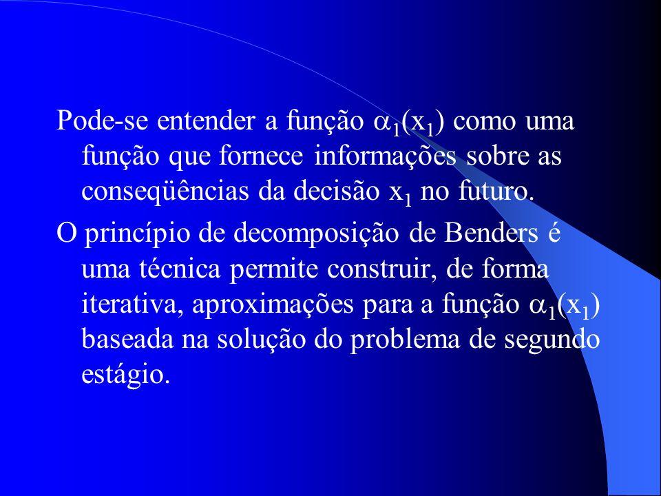 Pode-se entender a função 1 (x 1 ) como uma função que fornece informações sobre as conseqüências da decisão x 1 no futuro. O princípio de decomposiçã