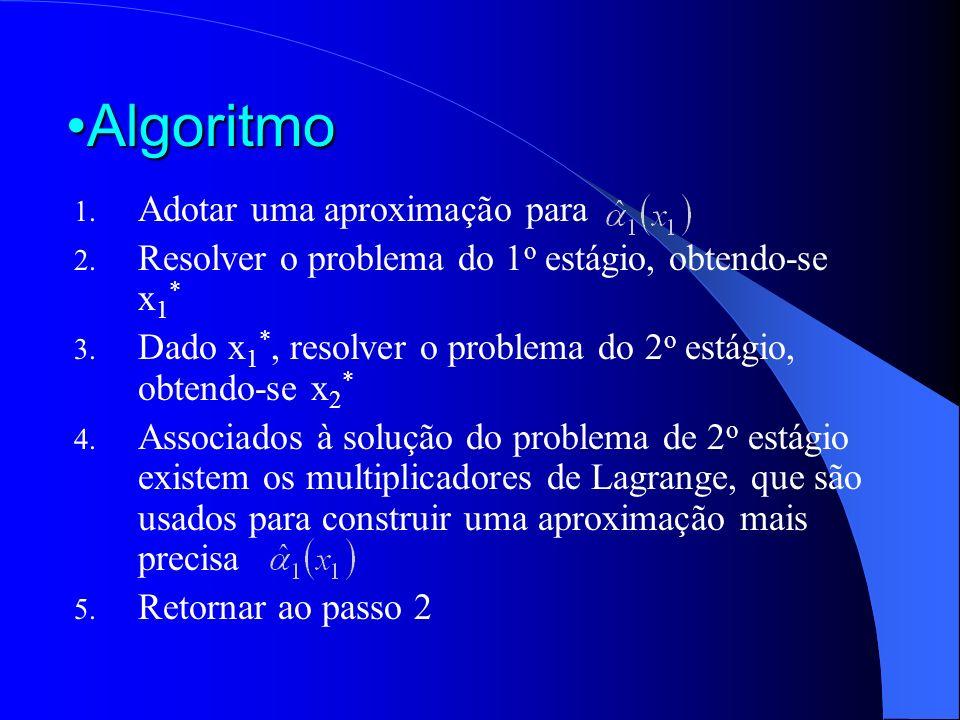 AlgoritmoAlgoritmo 1. Adotar uma aproximação para 2. Resolver o problema do 1 o estágio, obtendo-se x 1 * 3. Dado x 1 *, resolver o problema do 2 o es