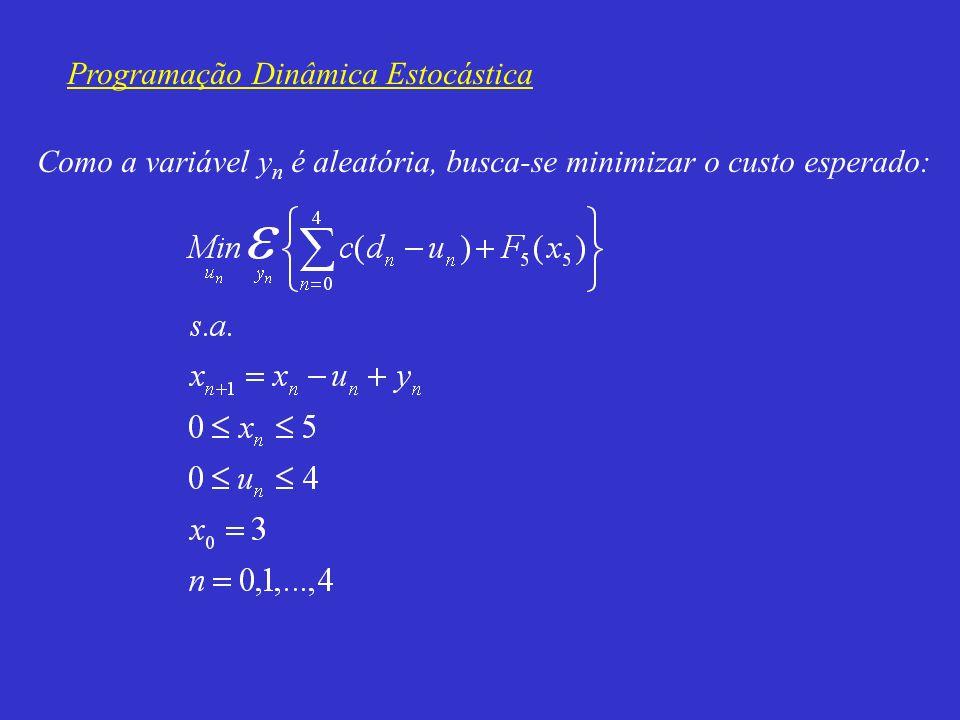 Programação Dinâmica Estocástica Como a variável y n é aleatória, busca-se minimizar o custo esperado: