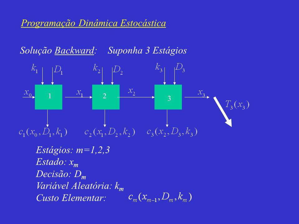 Solução Backward: Suponha 3 Estágios Programação Dinâmica Estocástica 12 3 Estágios: m=1,2,3 Estado: x m Decisão: D m Variável Aleatória: k m Custo El
