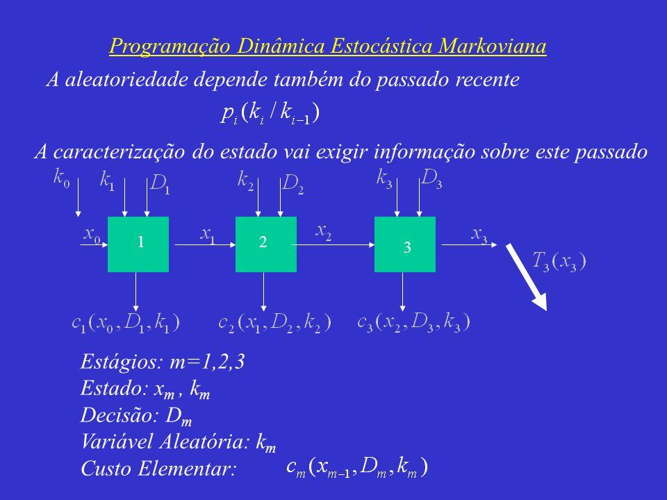 A aleatoriedade depende também do passado recente A caracterização do estado vai exigir informação sobre este passado 12 3 Estágios: m=1,2,3 Estado: x