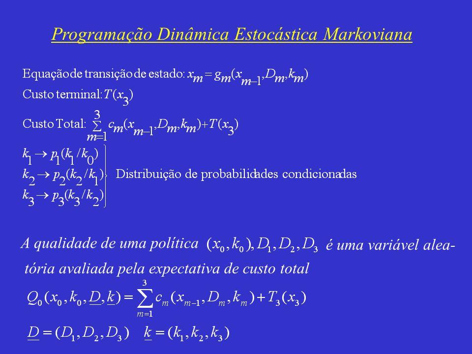 Programação Dinâmica Estocástica Markoviana A qualidade de uma política é uma variável alea- tória avaliada pela expectativa de custo total