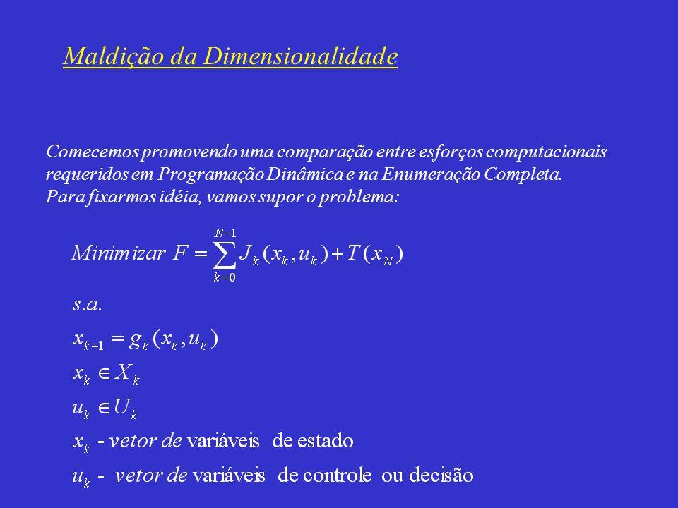 Maldição da Dimensionalidade Comecemos promovendo uma comparação entre esforços computacionais requeridos em Programação Dinâmica e na Enumeração Comp