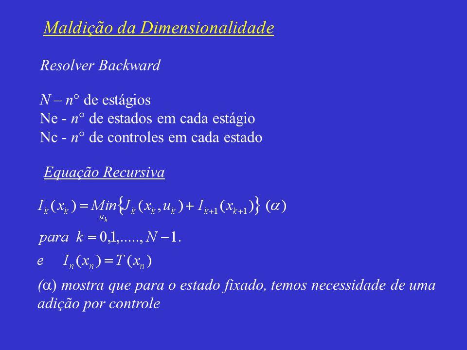 Resolver Backward N – n° de estágios Ne - n° de estados em cada estágio Nc - n° de controles em cada estado Equação Recursiva ( mostra que para o esta