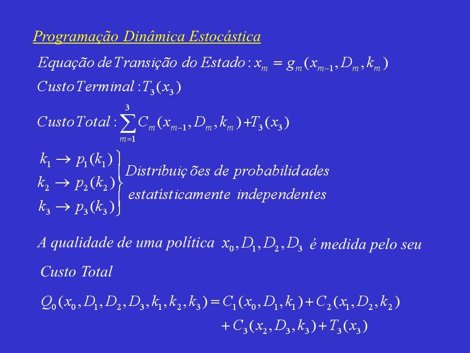 Programação Dinâmica Estocástica Dado que o custo é aleatório há necessidade de trabalhar com médias.