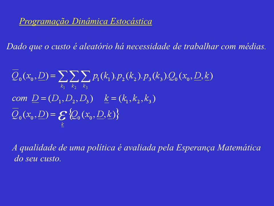 Programação Dinâmica Estocástica Dado que o custo é aleatório há necessidade de trabalhar com médias. A qualidade de uma política é avaliada pela Espe