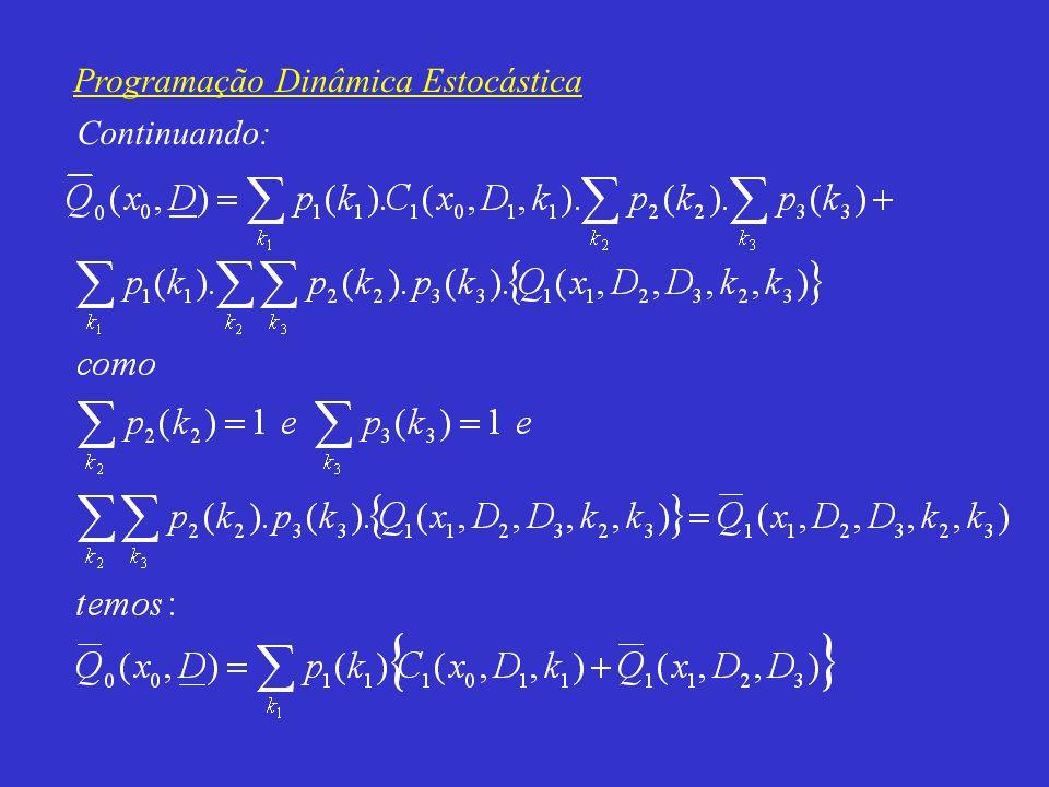 Programação Dinâmica Estocástica Passando à Otimização, define-se: Por analogia: É claro que: