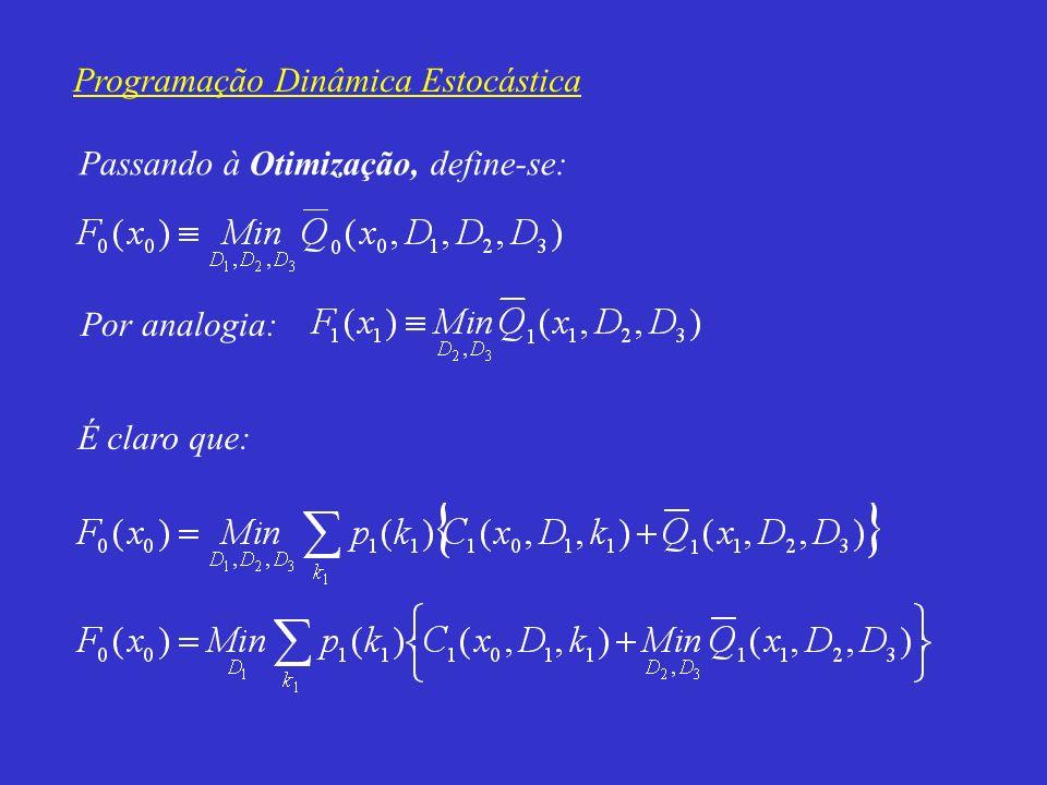 Resolver Backward N – n° de estágios Ne - n° de estados em cada estágio Nc - n° de controles em cada estado Equação Recursiva ( mostra que para o estado fixado, temos necessidade de uma adição por controle Maldição da Dimensionalidade