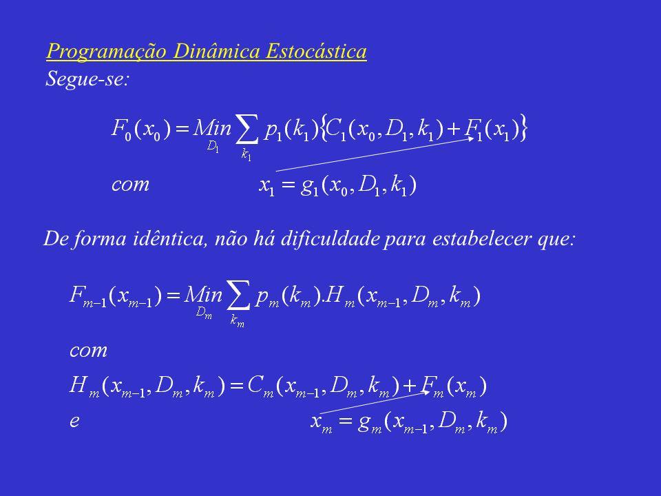 Programação Dinâmica Estocástica Exercício: Considere o seguinte sistema hidrotérmico Existe uma afluência aleatória de energia ao reservatório y n com a seguinte distribuição de probabilidade: 00,25 00 4 0 0,500,25 3 0,5 0,25 0,5 2 0,25000,50,25 1 00 0 0 43210 n Y