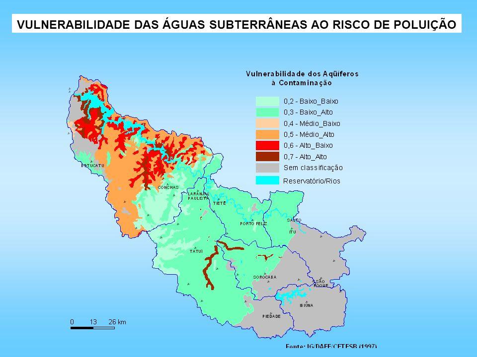 VULNERABILIDADE DAS ÁGUAS SUBTERRÂNEAS AO RISCO DE POLUIÇÃO