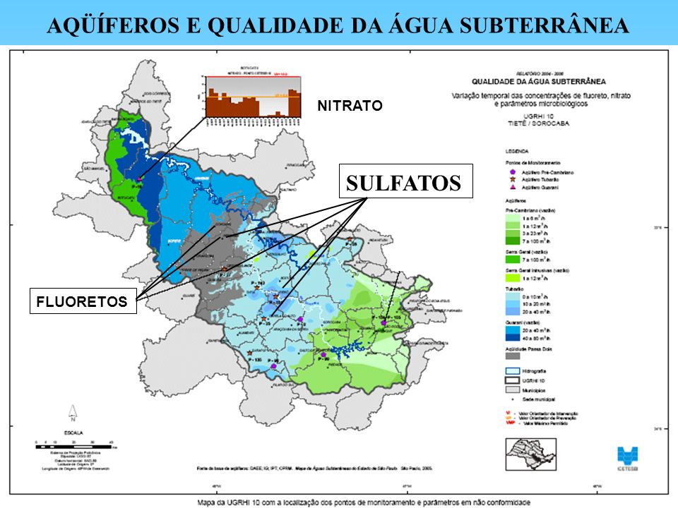 AQÜÍFEROS E QUALIDADE DA ÁGUA SUBTERRÂNEA SULFATOS NITRATO FLUORETOS