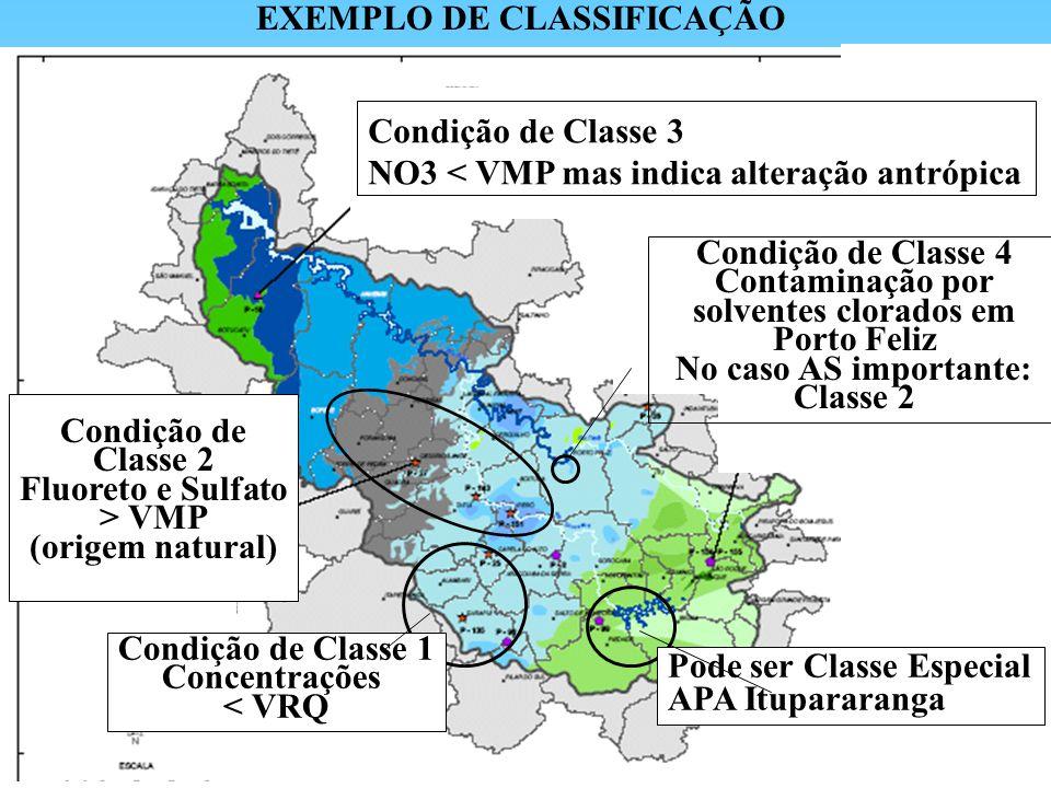 EXEMPLO DE CLASSIFICAÇÃO Condição de Classe 3 NO3 < VMP mas indica alteração antrópica Pode ser Classe Especial APA Itupararanga Condição de Classe 2
