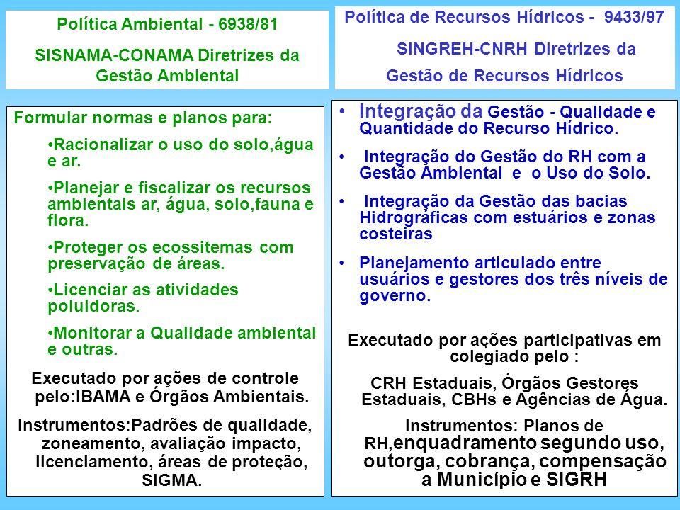CAPTAÇÃO DE ÁGUAS SUBTERRÂNEAS NA UGHRI 10 1 2 3 4 5 6