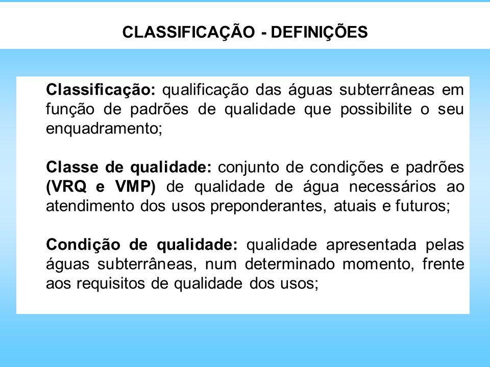 CLASSIFICAÇÃO - DEFINIÇÕES Classificação: qualificação das águas subterrâneas em função de padrões de qualidade que possibilite o seu enquadramento; C