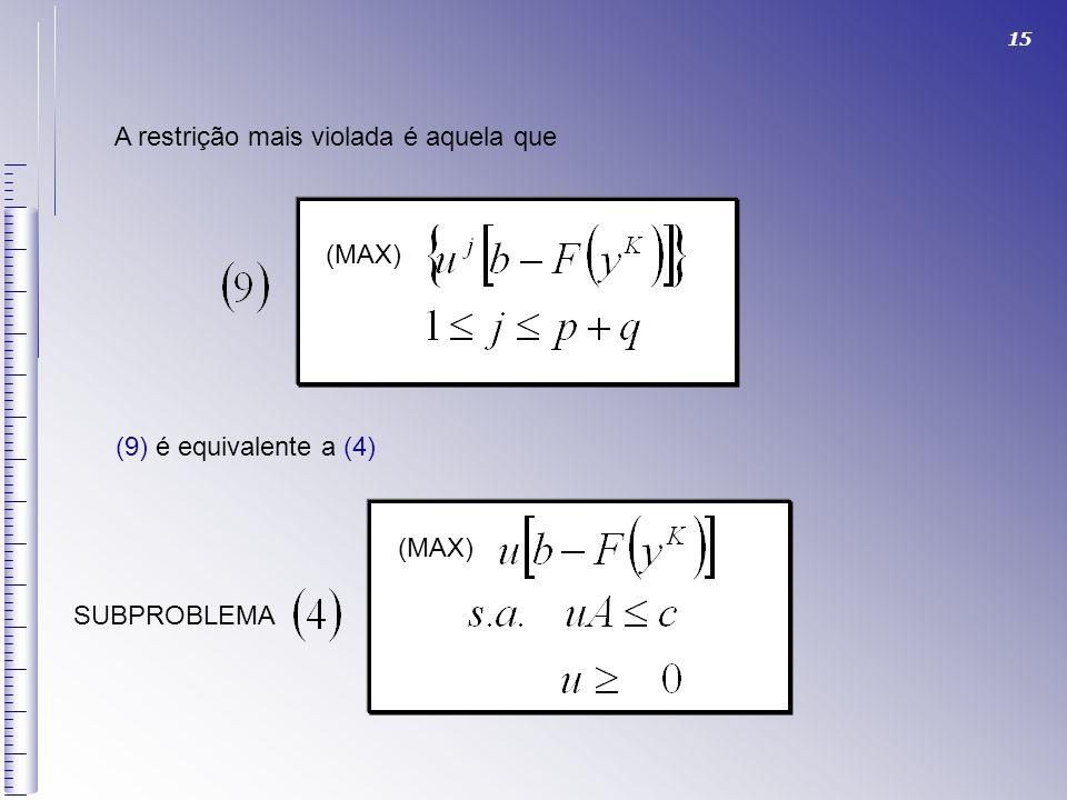 15 A restrição mais violada é aquela que (MAX) (9) é equivalente a (4) (MAX) SUBPROBLEMA