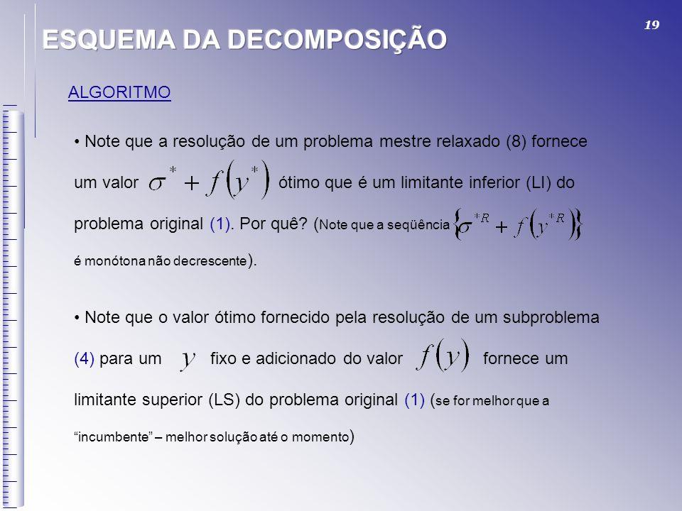19 ALGORITMO Note que a resolução de um problema mestre relaxado (8) fornece um valor ótimo que é um limitante inferior (LI) do problema original (1).
