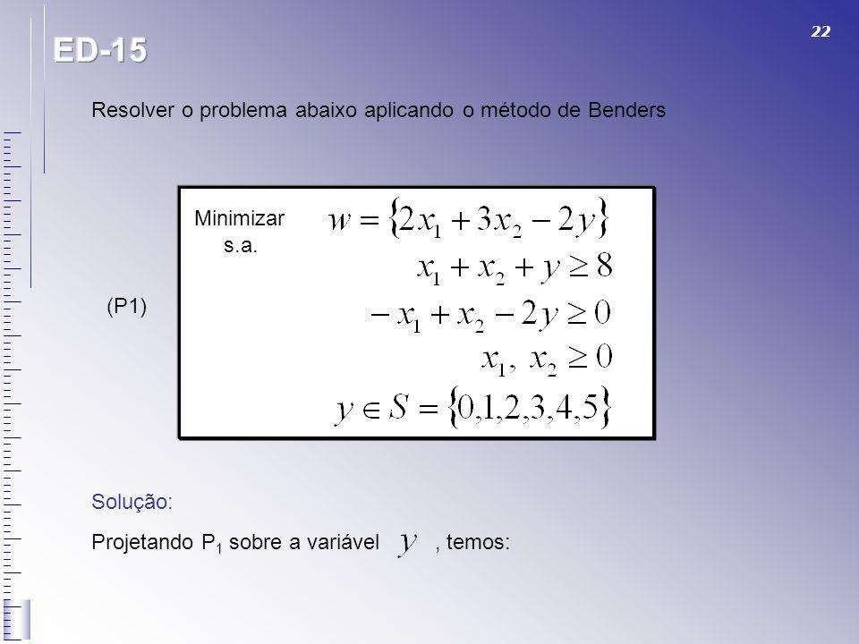 22 Resolver o problema abaixo aplicando o método de Benders Minimizar s.a. Solução: Projetando P 1 sobre a variável, temos: (P1)