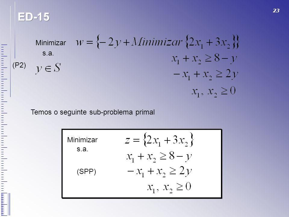 23 Minimizar s.a. Temos o seguinte sub-problema primal Minimizar s.a. (SPP) (P2)