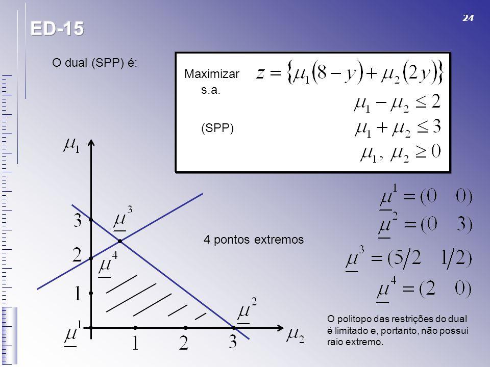 24 O dual (SPP) é: Maximizar s.a. (SPP) O politopo das restrições do dual é limitado e, portanto, não possui raio extremo. 4 pontos extremos