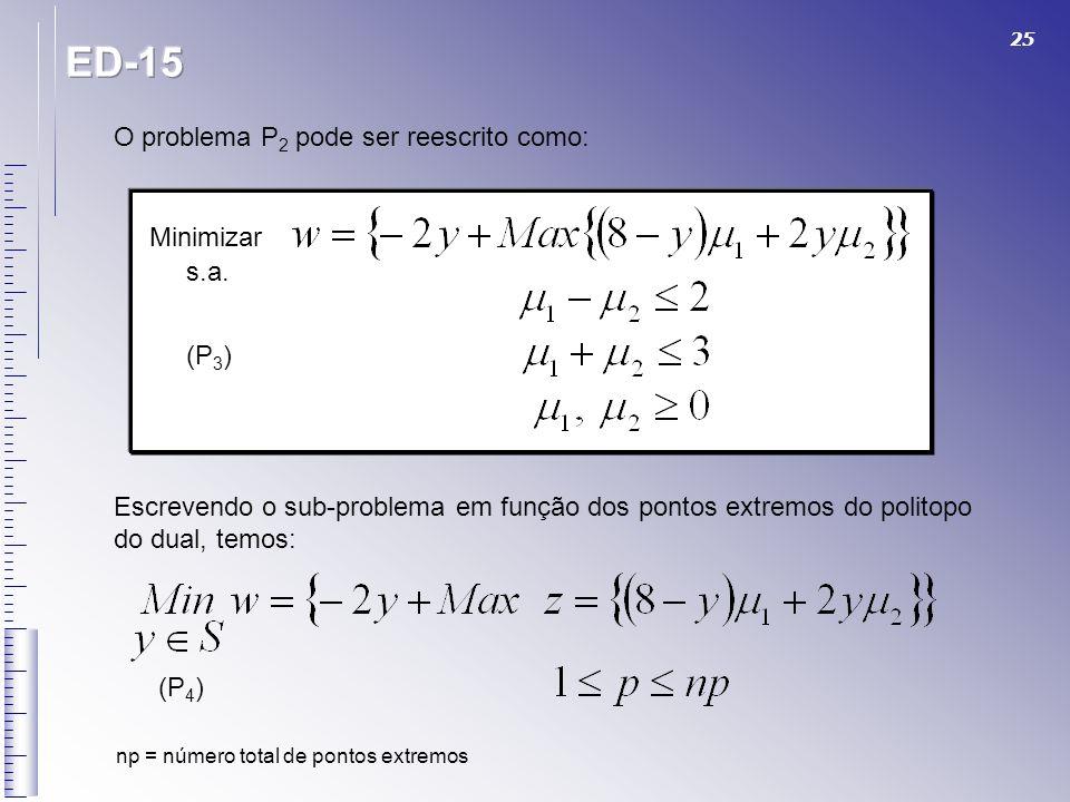 25 O problema P 2 pode ser reescrito como: Minimizar s.a. (P 3 ) Escrevendo o sub-problema em função dos pontos extremos do politopo do dual, temos: (