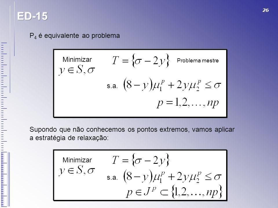 26 P 4 é equivalente ao problema Minimizar s.a. Problema mestre Supondo que não conhecemos os pontos extremos, vamos aplicar a estratégia de relaxação