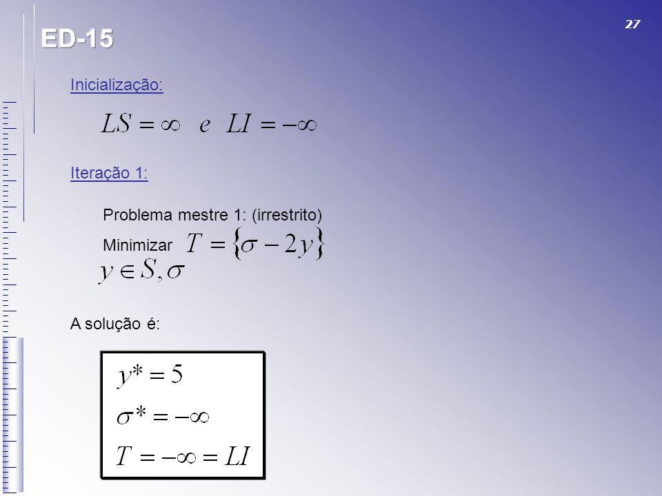 27 Inicialização: Iteração 1: Problema mestre 1: (irrestrito) Minimizar A solução é: