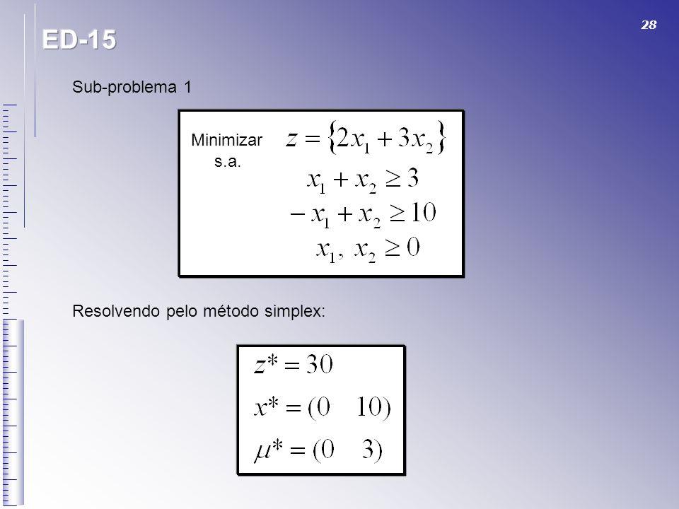 28 Sub-problema 1 Minimizar s.a. Resolvendo pelo método simplex: