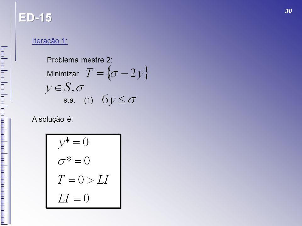 30 Iteração 1: Problema mestre 2: Minimizar A solução é: s.a. (1)