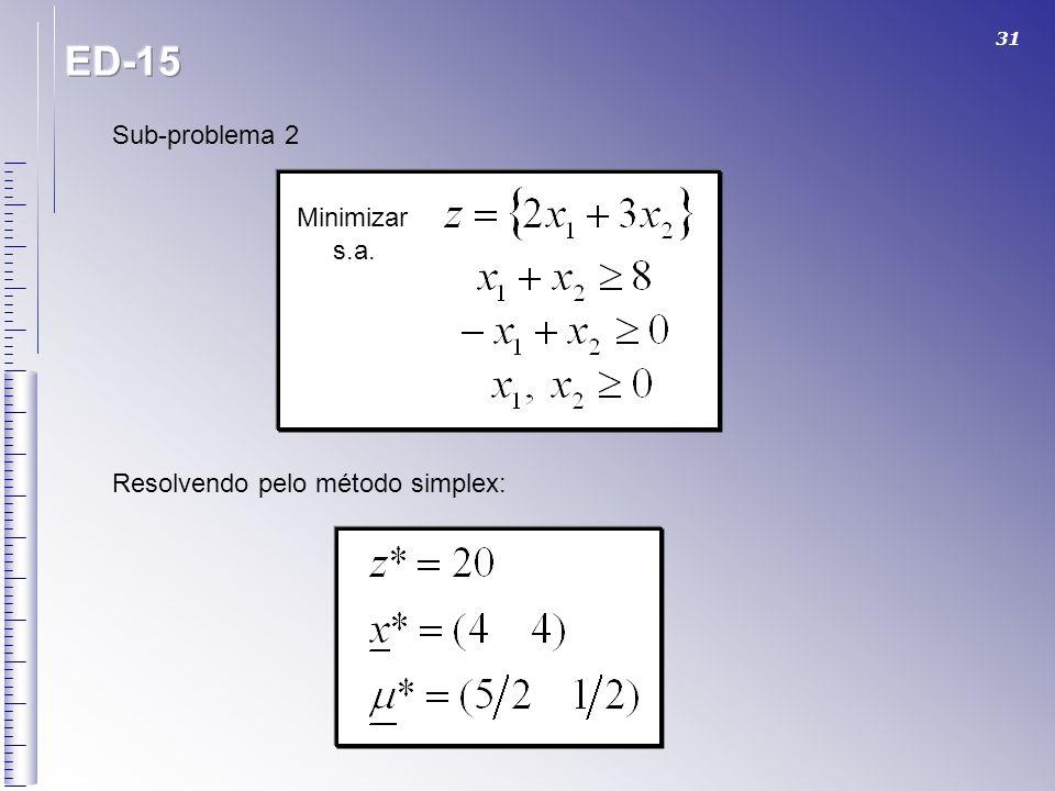 31 Sub-problema 2 Minimizar s.a. Resolvendo pelo método simplex: