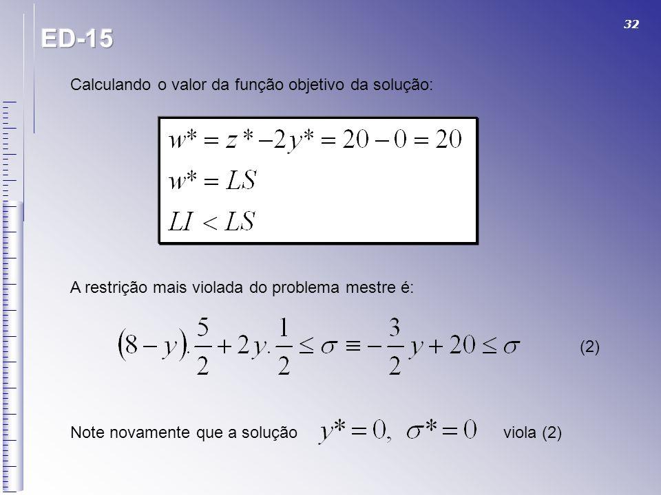 32 Calculando o valor da função objetivo da solução: A restrição mais violada do problema mestre é: (2) Note novamente que a solução viola (2)